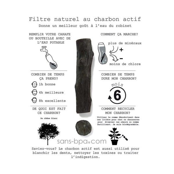 le charbon actif qui filtre l 39 eau et la purifie. Black Bedroom Furniture Sets. Home Design Ideas